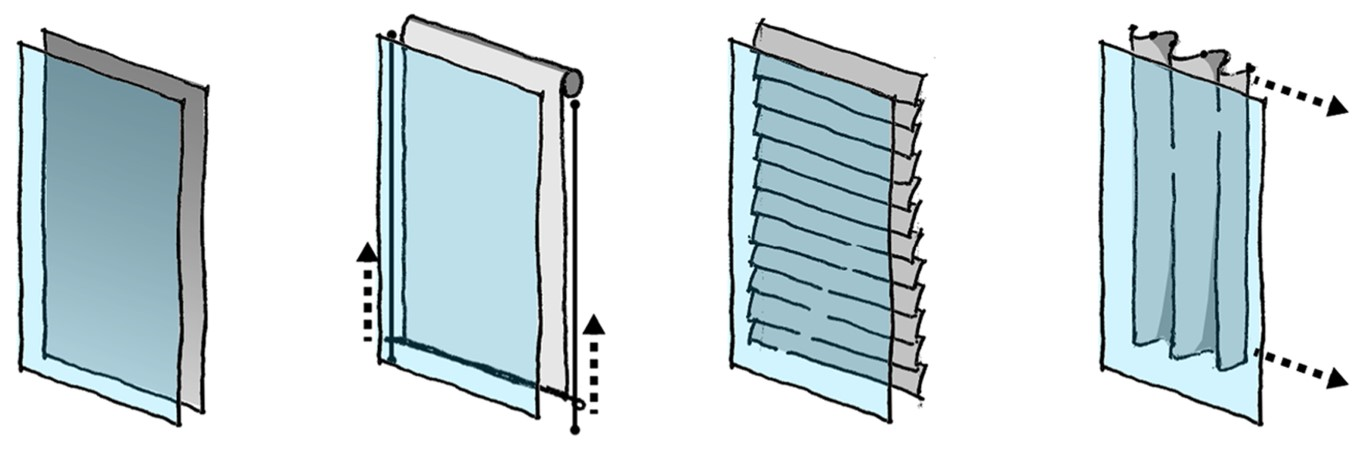 Figure 11: (l-r) ACT Facade with ZIP screen; rope guidance; venetian blind; curtain.