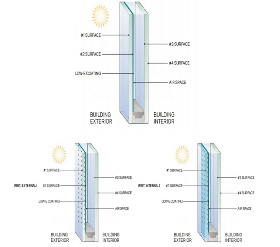 Above: diagrams illustrating clear glass, which can be harmful to birds, and glass with bird-safe frit applied externally and internally